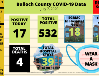 Bulloch LTC Facilities See Increase in COVID-19 Positives