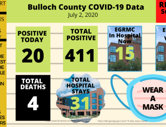 Bulloch County Covid-19 Daily Update – July 2, 2020