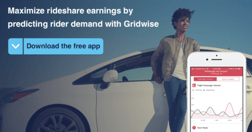 Download Gridwise