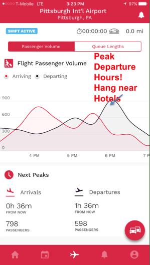 Peak Departures Pitt