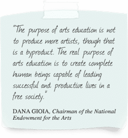 art-overview-quote