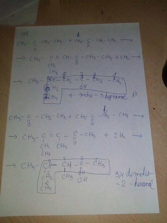 grila chimie organica