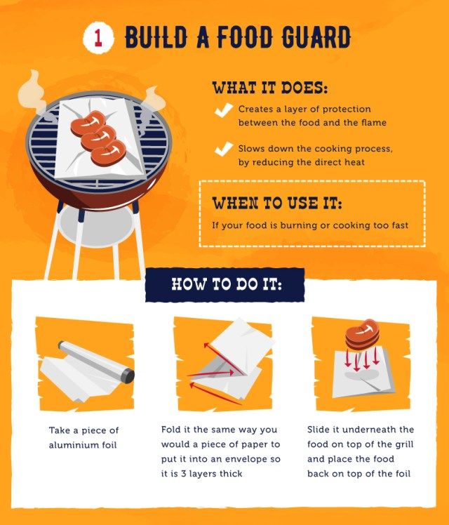Better Grilling: Build a Food Guard