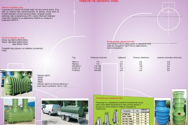 informačná schéma nádrží WB