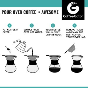 process to make pour over coffee