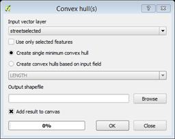 convex hulls
