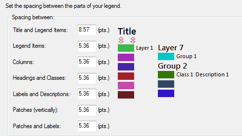 ArcGis Legend spacing editor window.