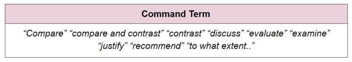 commandterms