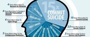 Trauma-Infographic-1-978x400