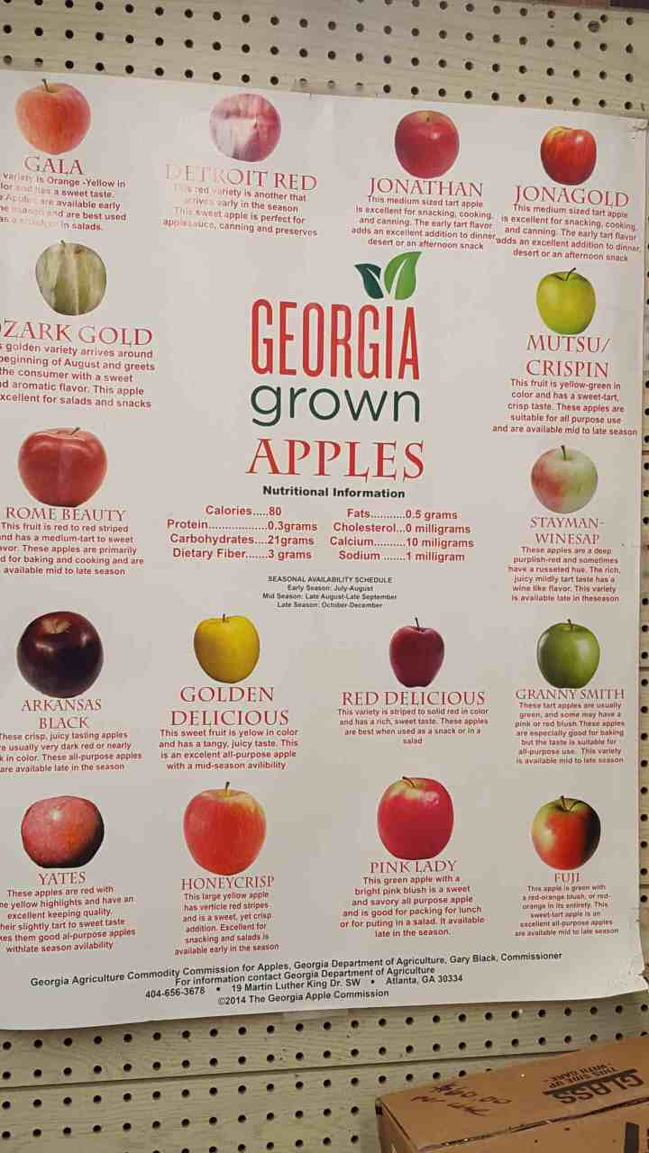 snapshot picture of Georgia apple chart