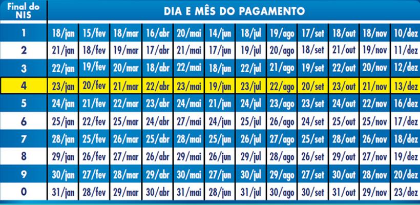 Calendario Bolsa Familia 2019 Final 9.Bolsa Familia Veja O Calendario Com Datas De Saque Em 2019