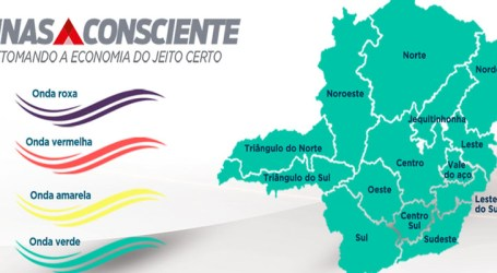 Onda verde: MG tem todas as macrorregiões na fase mais flexível do Minas Consciente
