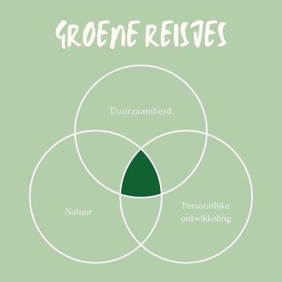 Groene reisjes