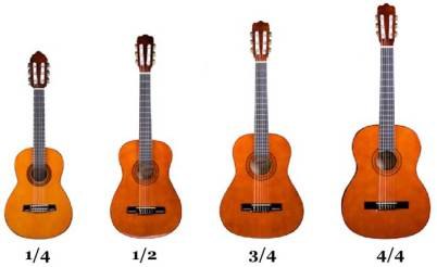 acoustic-guitar-sizes.jpg