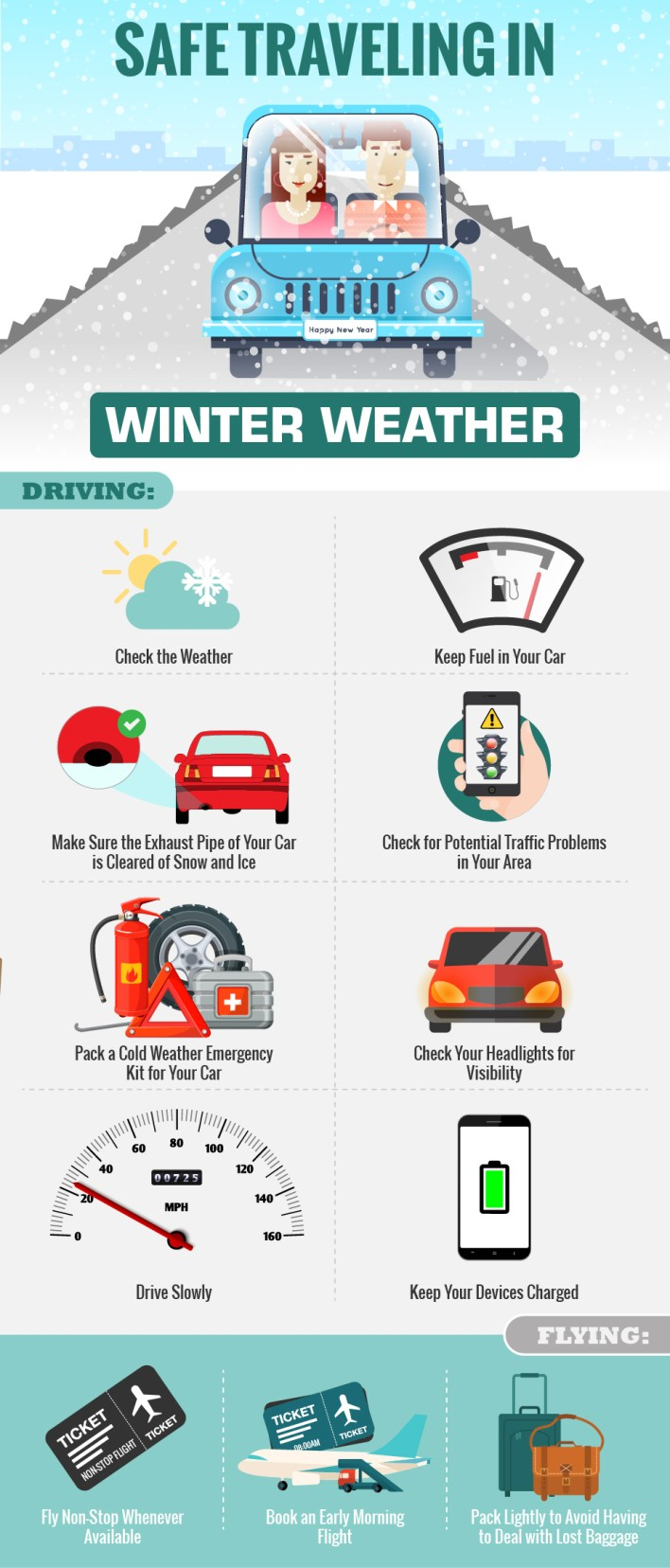 Safe Traveling in Winter Weather