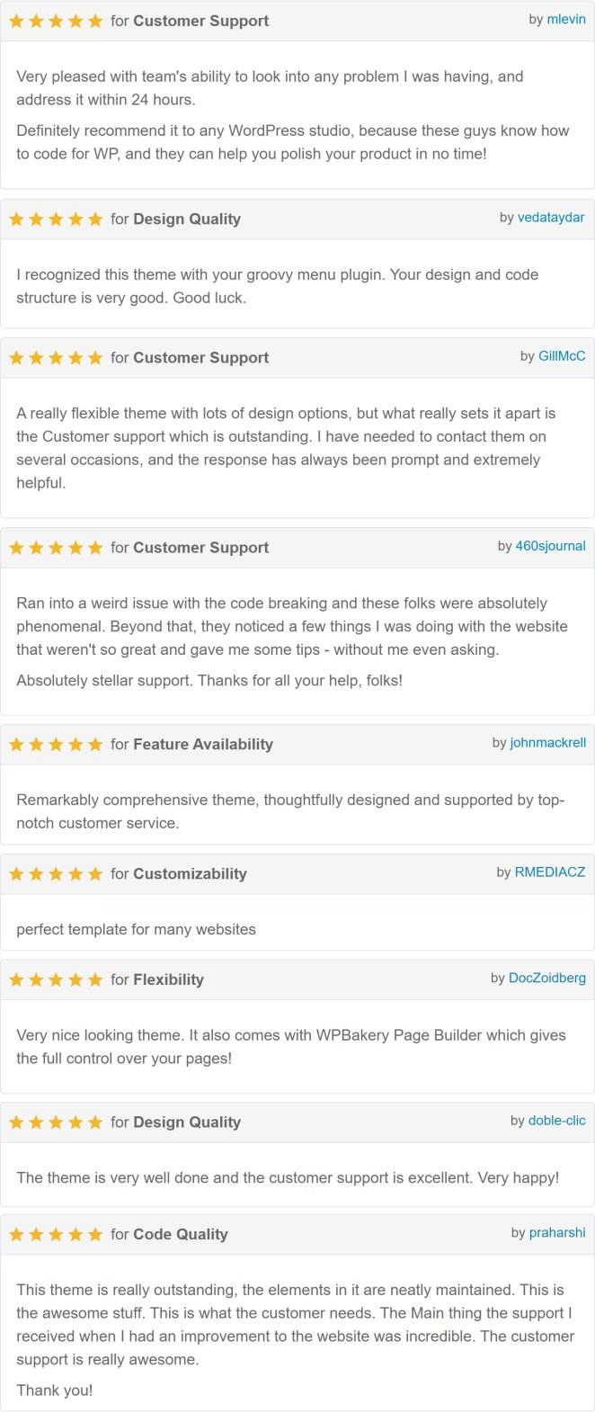 Customers Testimonials for our multipurpose wordpress theme