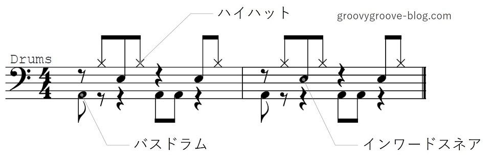 inward-snare