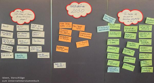 Ideentafel, Großschönau 2030