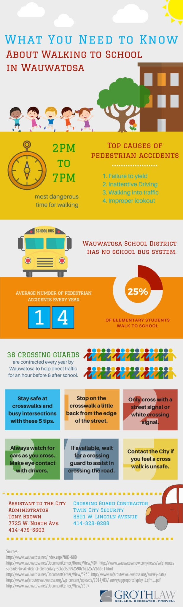 What You Need to Know About Walking to School in Wauwatosa Infographic