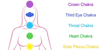 Aura: science fact or spiritual fiction?