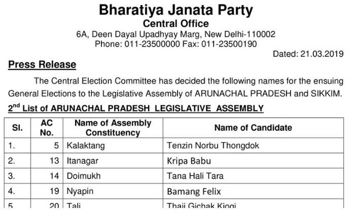 Arunachal Pradesh and Sikkim Assembly elections 2019 : Bharatiya Janata Party CEC releases list of 18 candidates