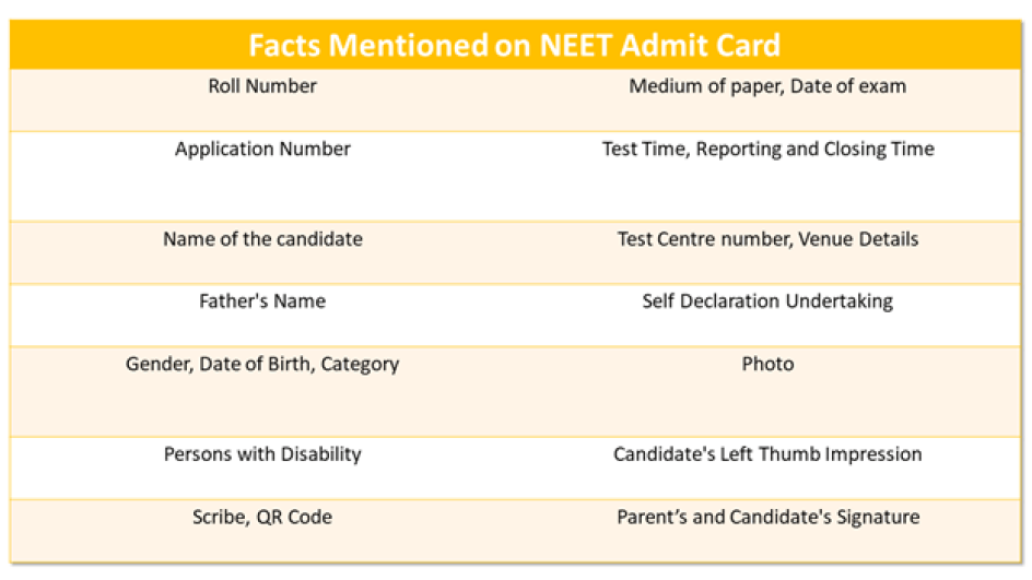 NEET Admit Card and everything you need to know