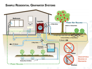 greywater system