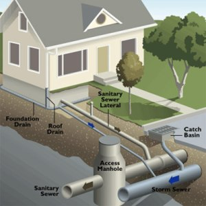 sewer hook up