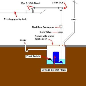 connecting to sewer line