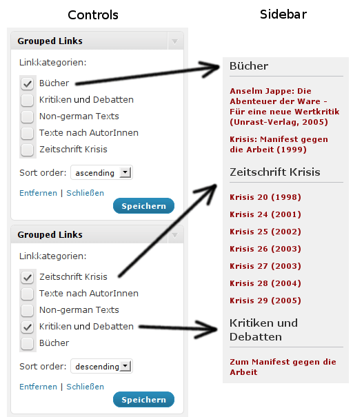 Using Grouped Links