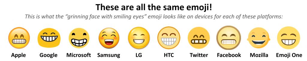Rysunek przedstawiający 10 różnych renderingi platforma do twarzy uśmiechem z uśmiechem oczy emotikonami