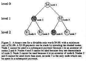 A binary tree for a divisible coin