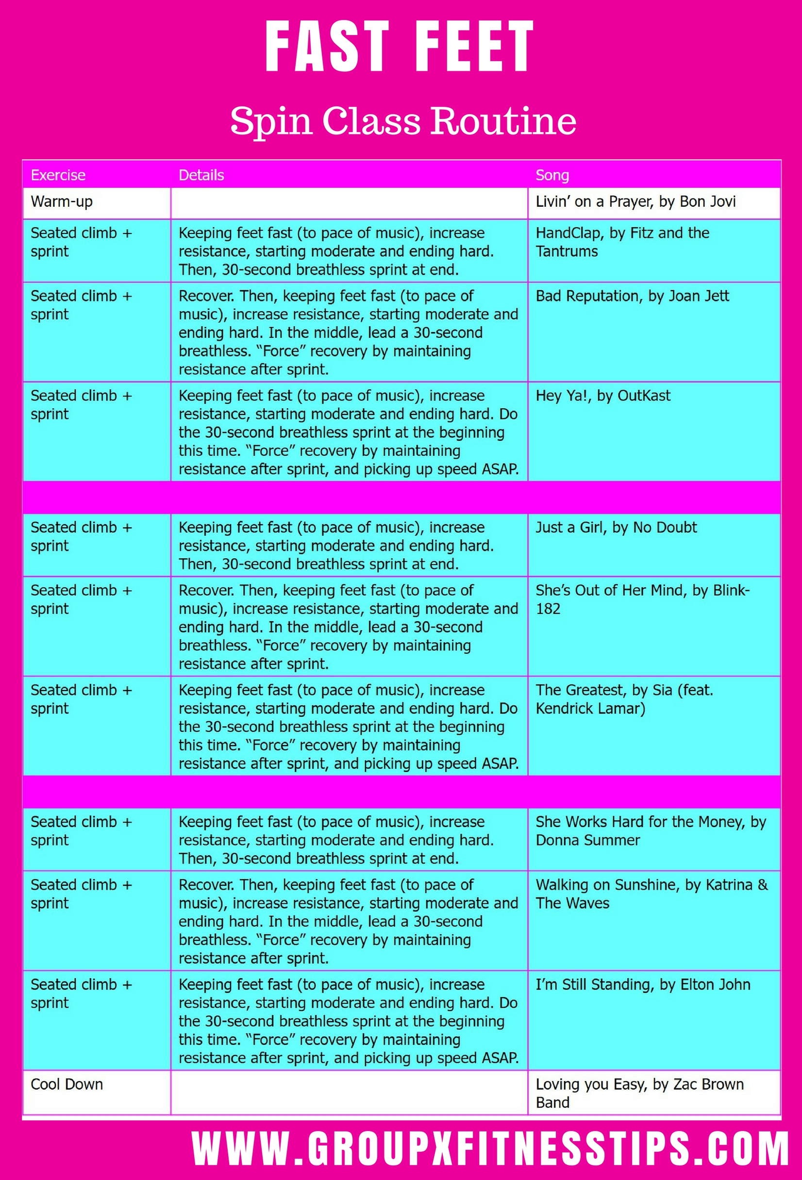 45 minute spin class routine ideas fast feet groupxfitnesstips com