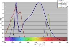 Excalibur King Series S2 Spectrum Image