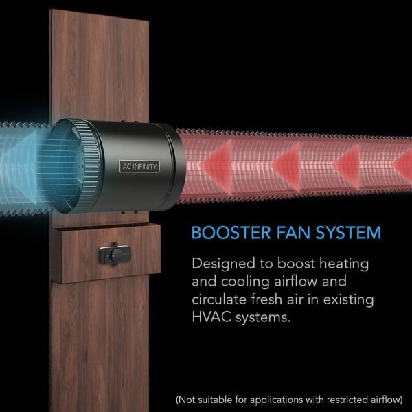 Booster Fan System
