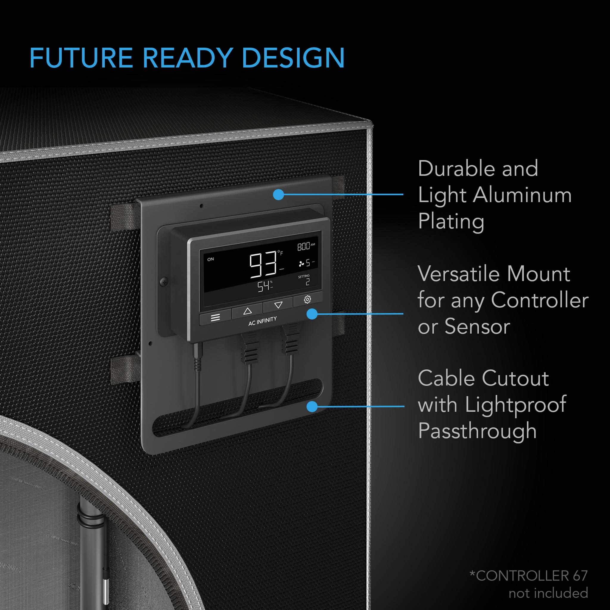 Future Ready Design