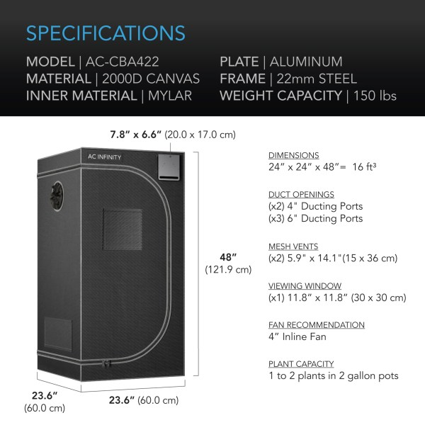 Cloudlab 422 Specifications
