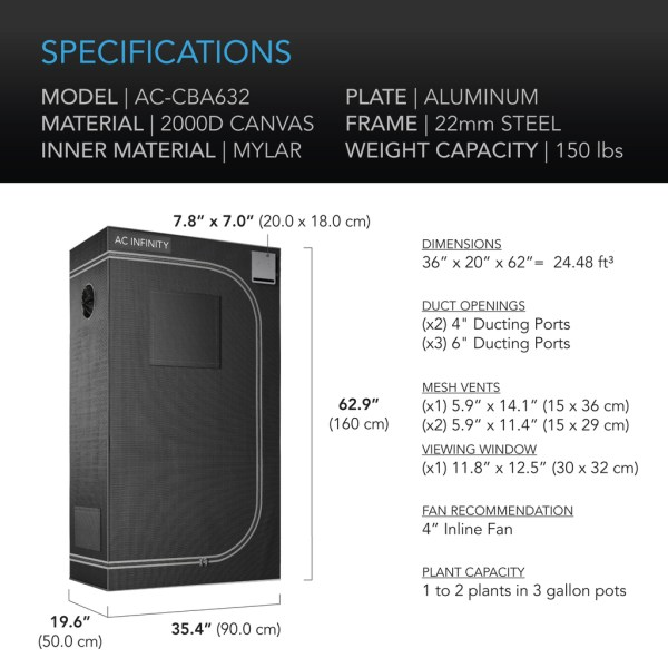 Cloudlab 632 Specifications