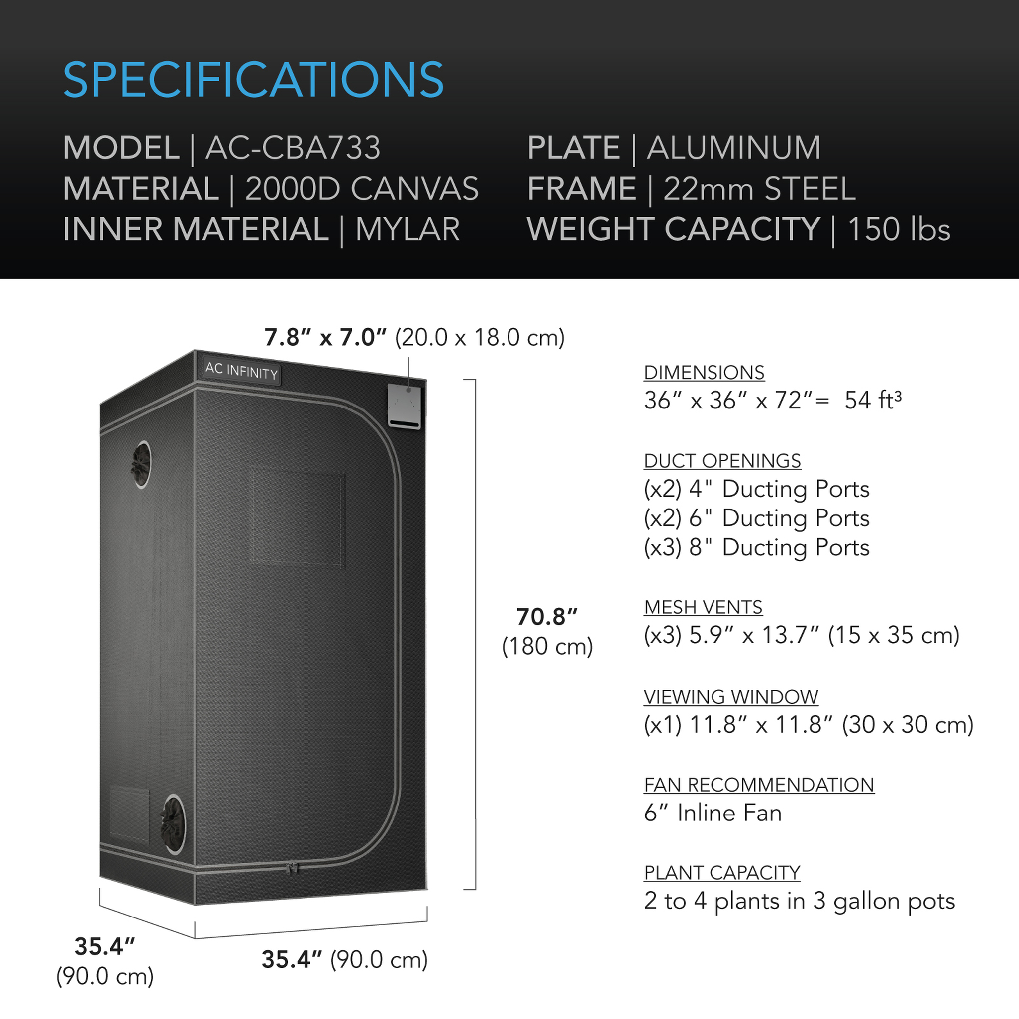 Cloudlab 733 Specifications