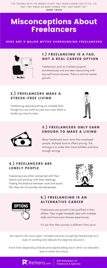 5 major myths surrounding freelancers. The gig economy is growing fast and now we need a more  open-minded approach towards accepting their working style. Debunking the stigmas around freelancers.