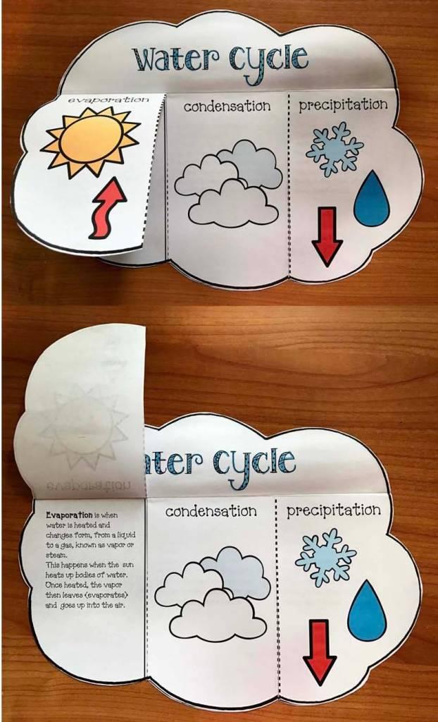 Weather fun for kids