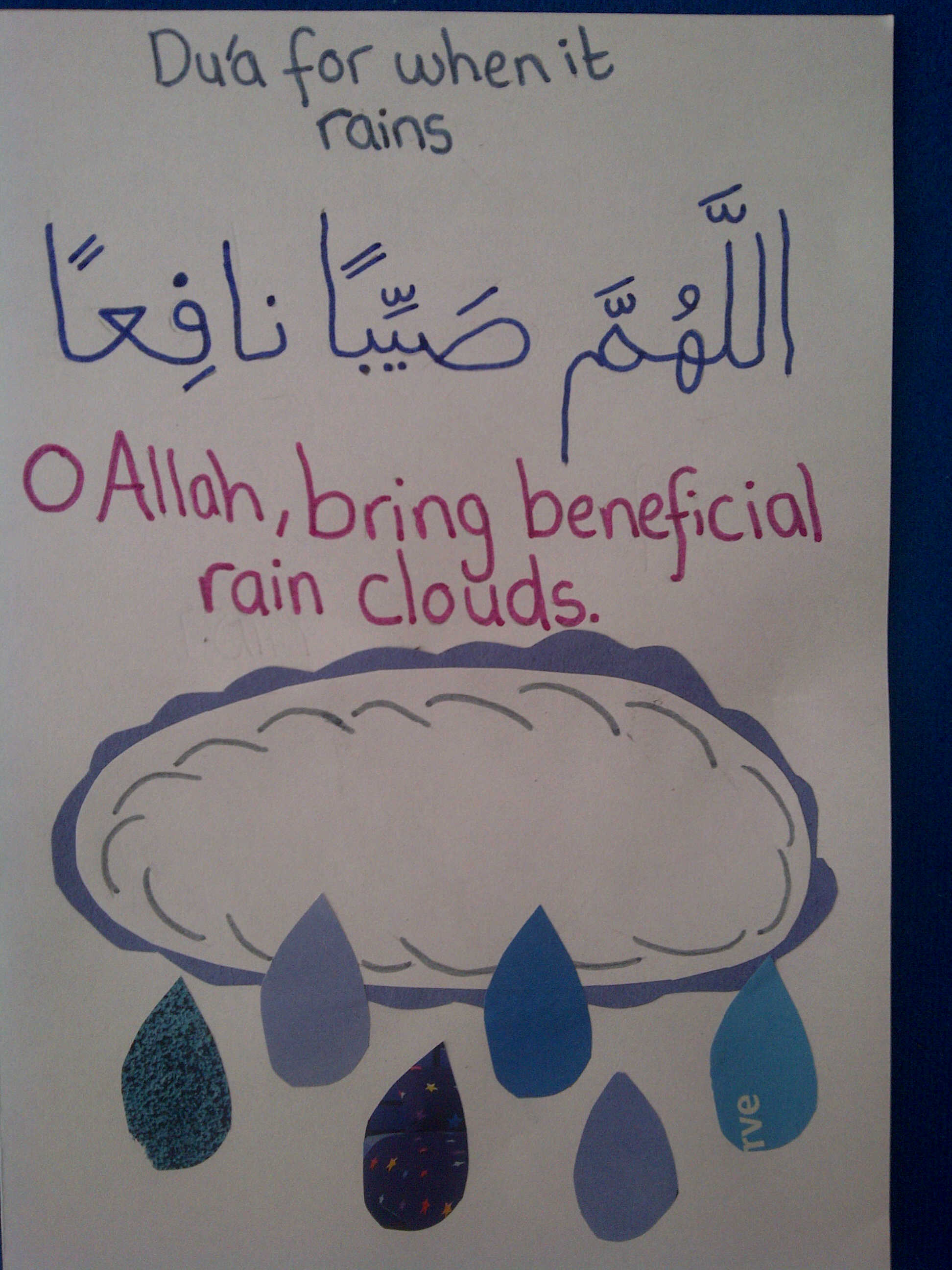 Allah Swt Sends The Weather