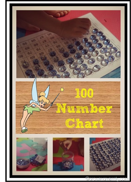Tinker Bell 100 Number Chart
