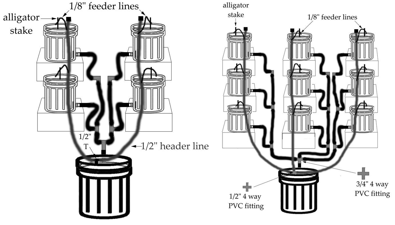 How To Build A Diy Hydroponic Top Feeding Bucket System