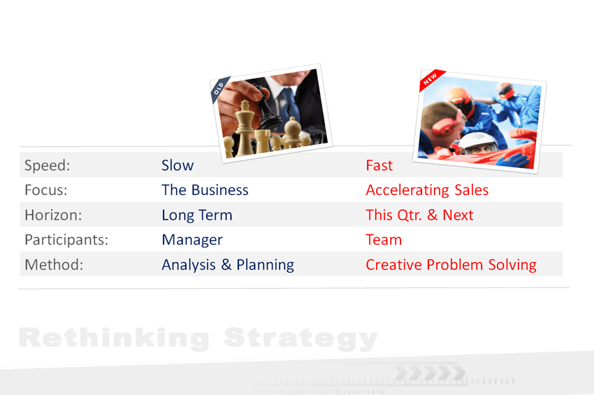 Old strategy versus new strategy