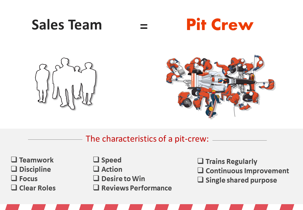 is your sales team a pit crew?