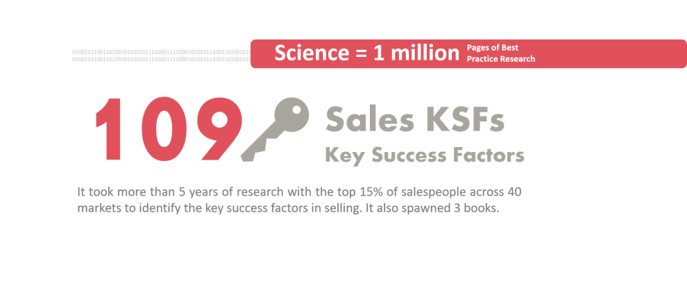 why use sales assessments?