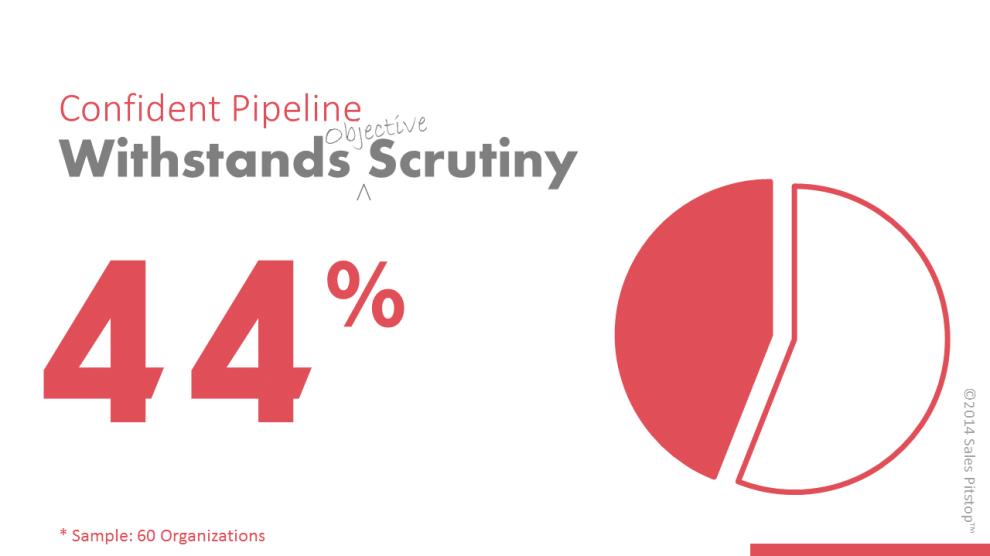 pipeline confidence