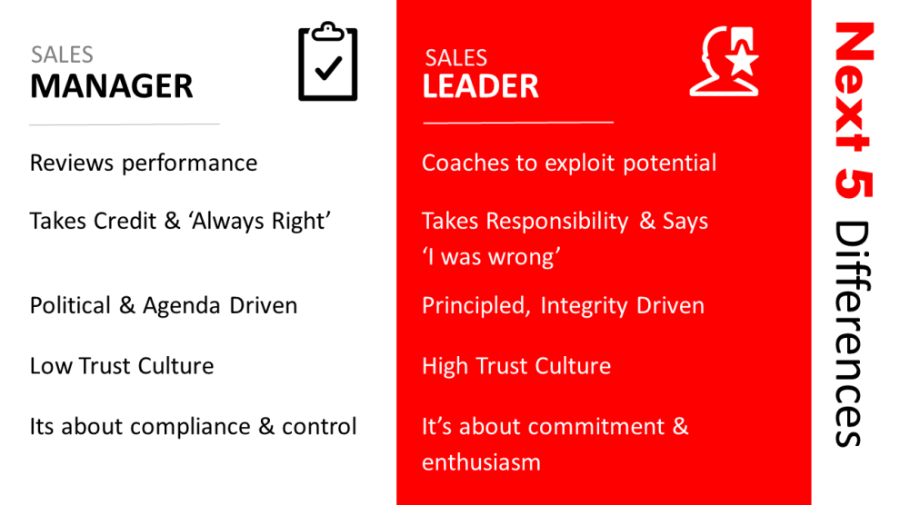 More differences between sales managers and sales leaders