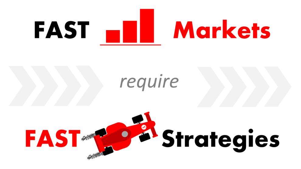 SLOW Strategies Don't Work In FAST Markets